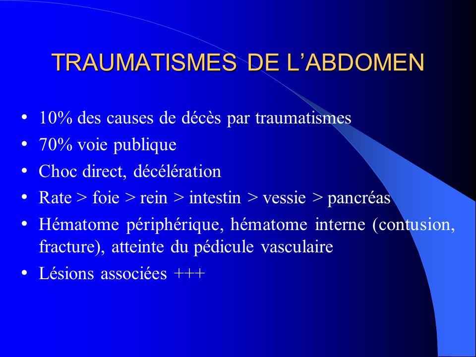 TRAUMATISMES DE L'ABDOMEN