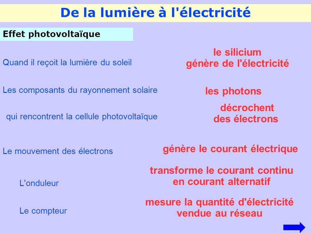 De la lumière à l électricité