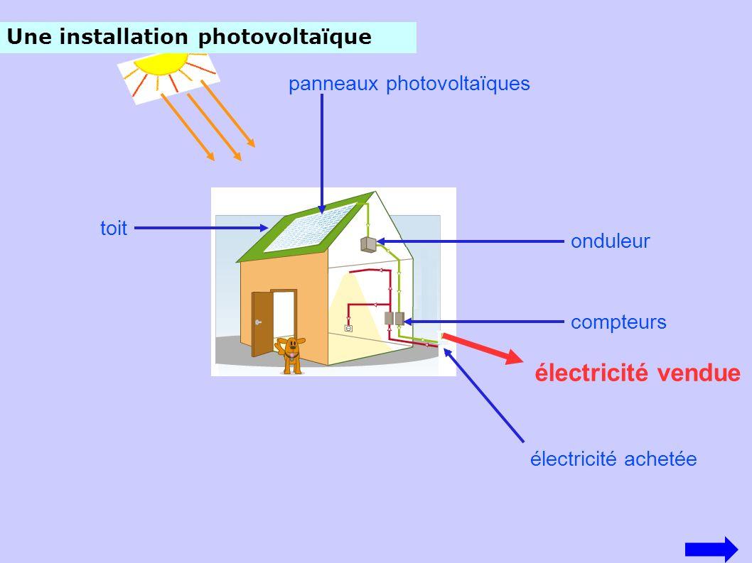 électricité vendue Une installation photovoltaïque
