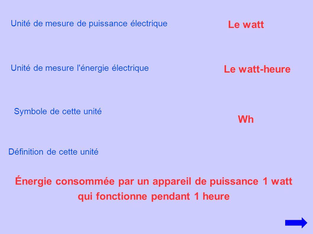 Énergie consommée par un appareil de puissance 1 watt