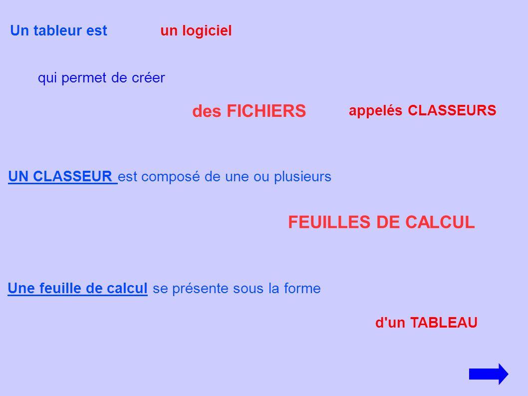 des FICHIERS FEUILLES DE CALCUL