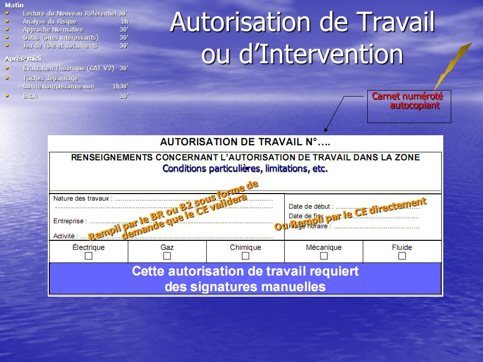 Autorisation de Travail ou d'Intervention