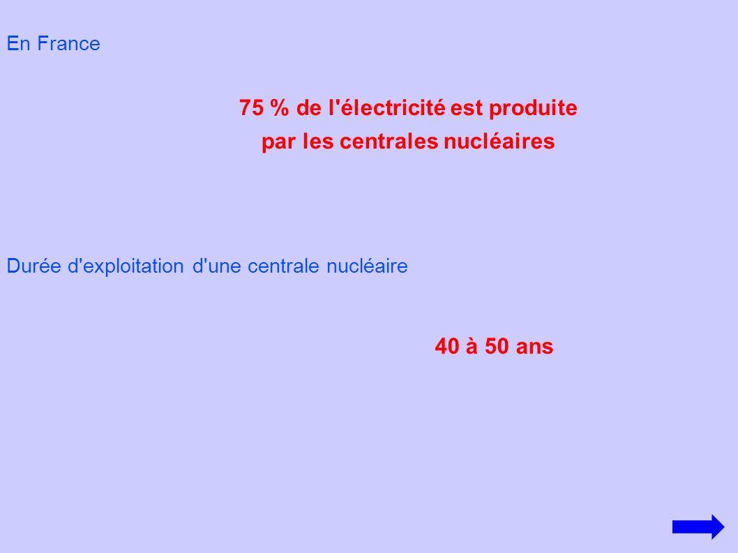 75 % de l électricité est produite par les centrales nucléaires