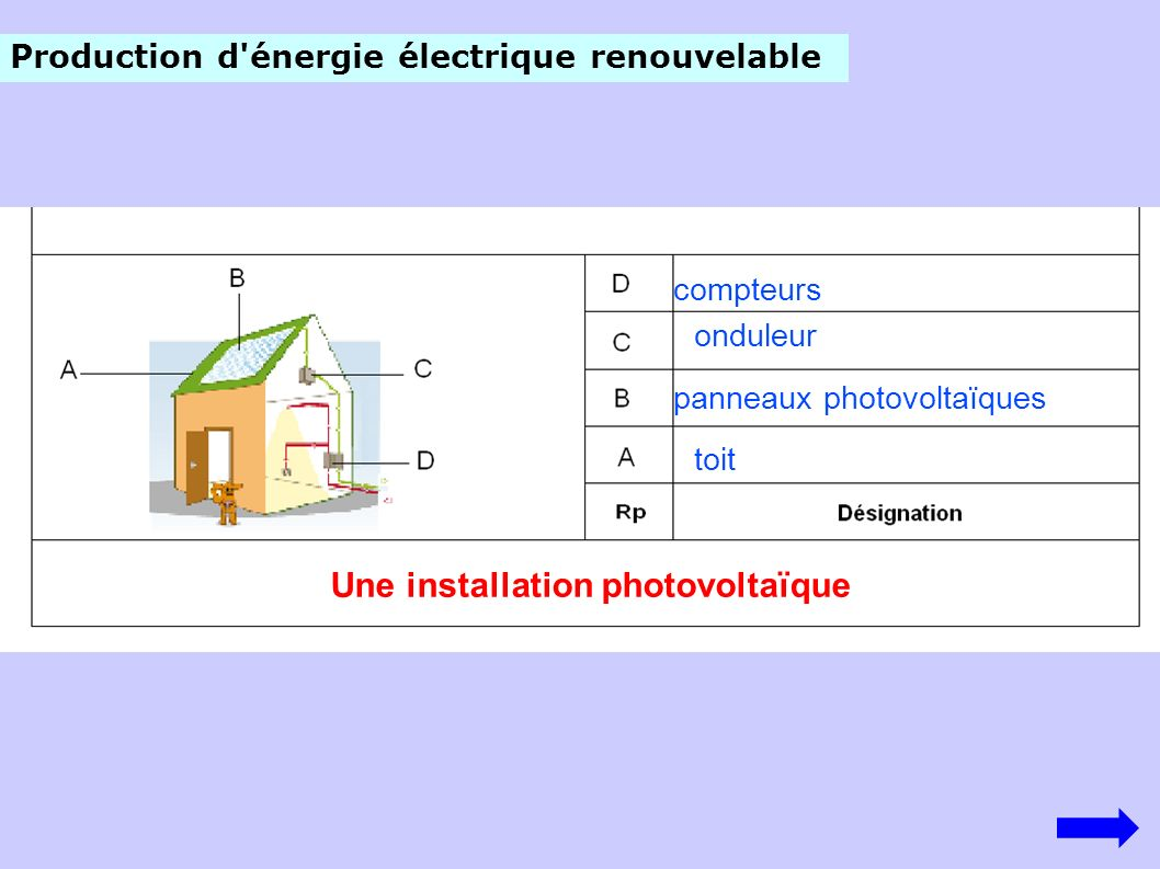 Une installation photovoltaïque