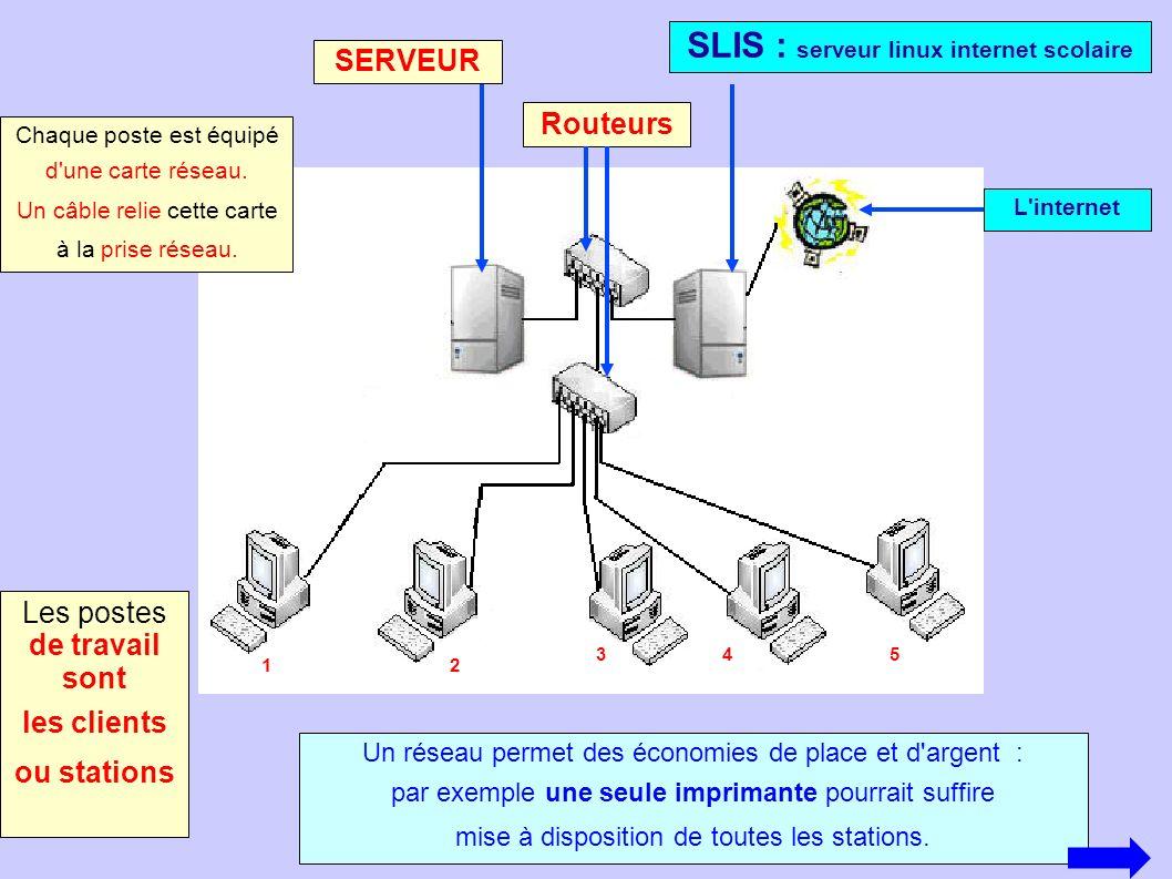 SLIS : serveur linux internet scolaire