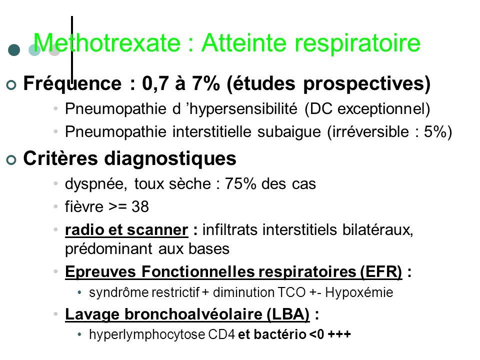 Methotrexate : Atteinte respiratoire