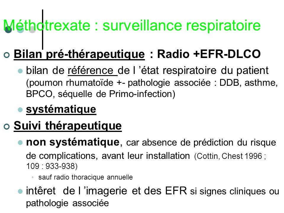 Méthotrexate : surveillance respiratoire