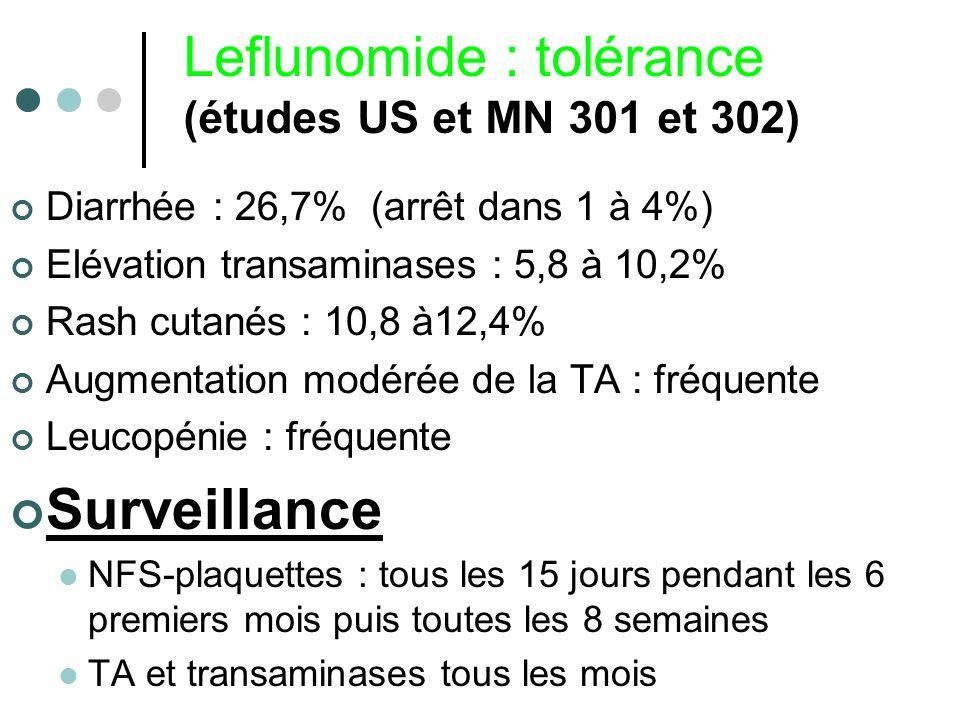 Leflunomide : tolérance (études US et MN 301 et 302)