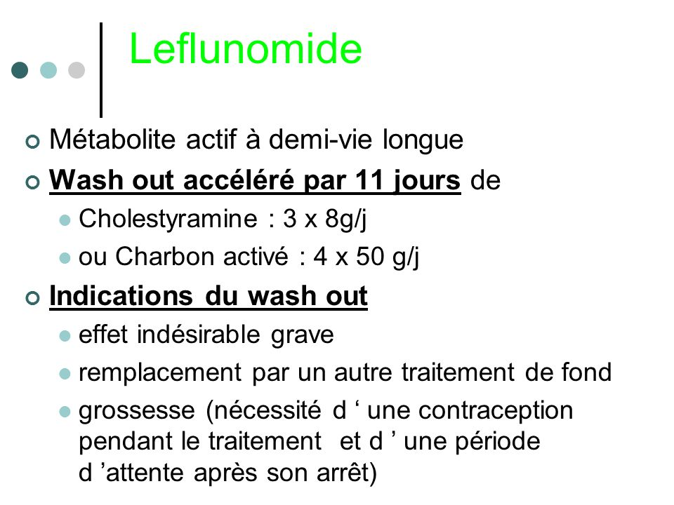 Leflunomide Métabolite actif à demi-vie longue