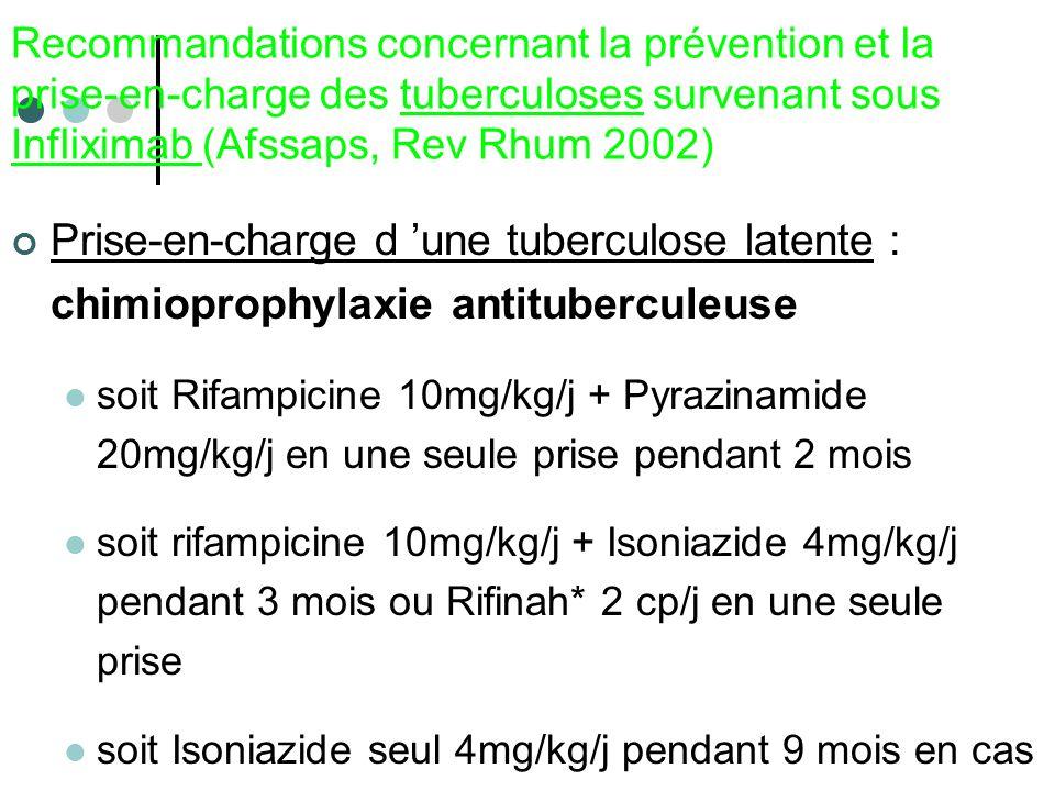 Recommandations concernant la prévention et la prise-en-charge des tuberculoses survenant sous Infliximab (Afssaps, Rev Rhum 2002)