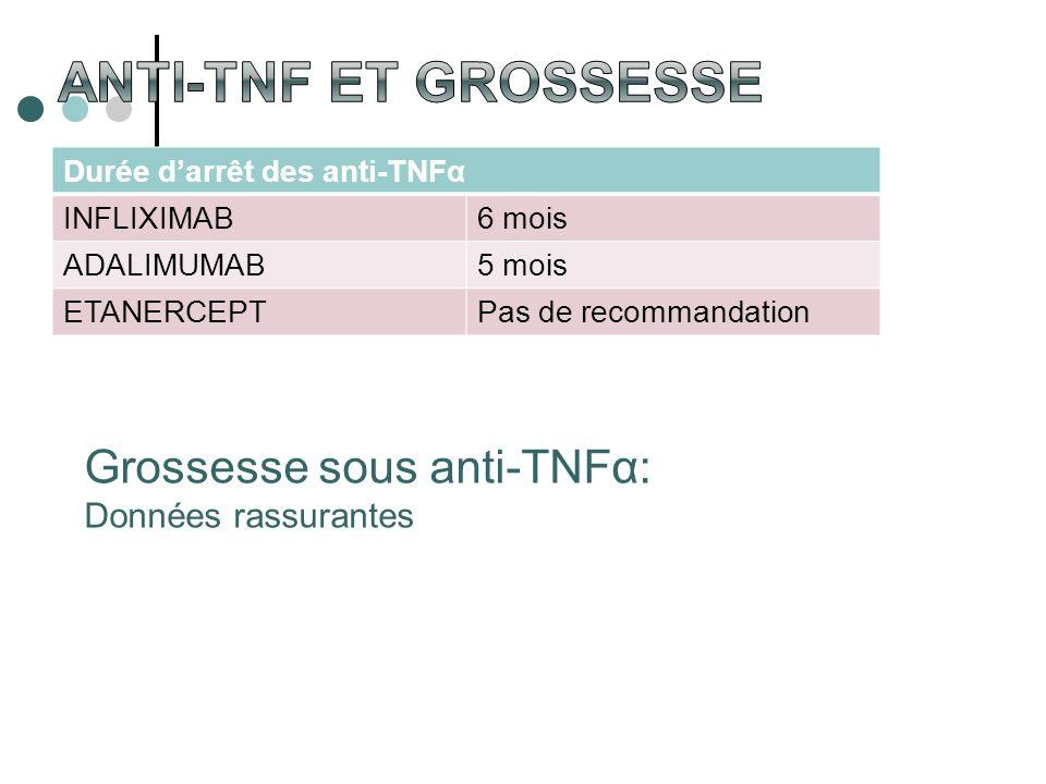 ANTI-TNF et grossesse Grossesse sous anti-TNFα: Données rassurantes