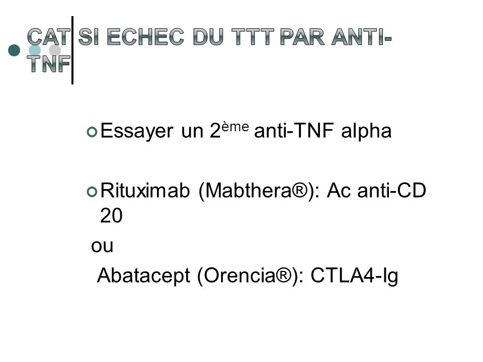 CAT si ECHEC du ttt par anti-TNF