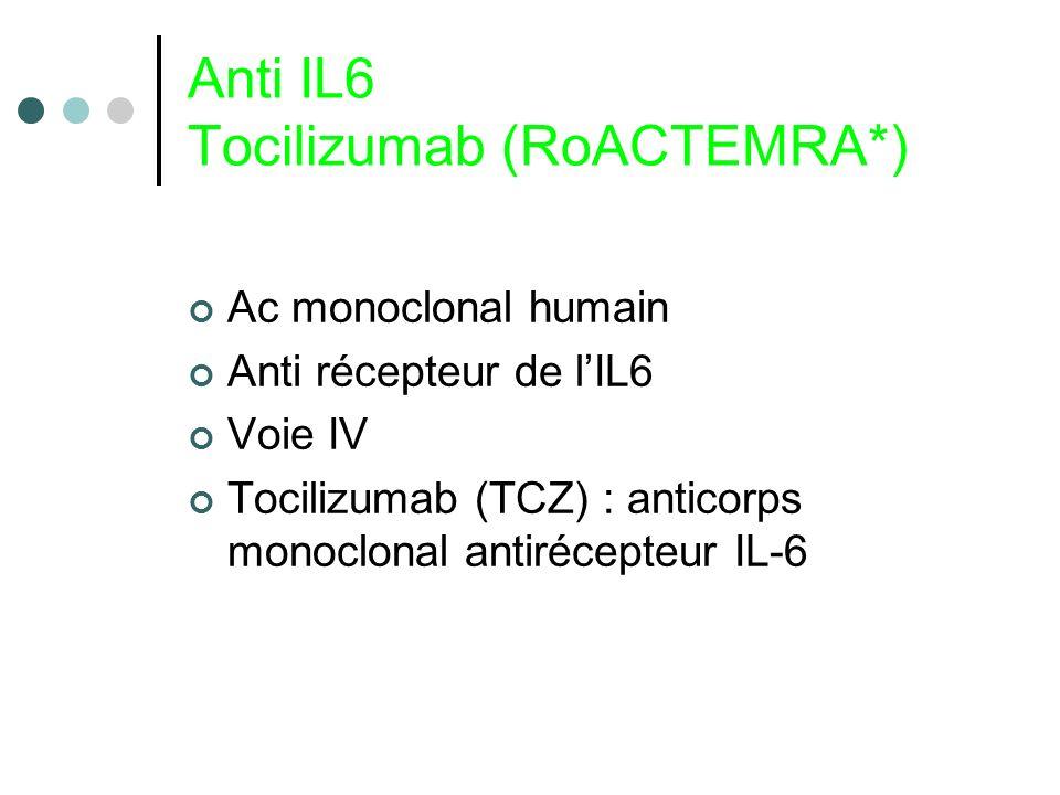 Anti IL6 Tocilizumab (RoACTEMRA*)