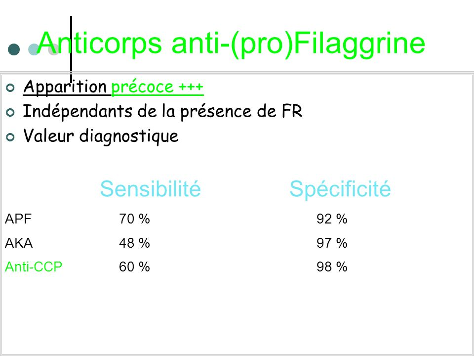Anticorps anti-(pro)Filaggrine