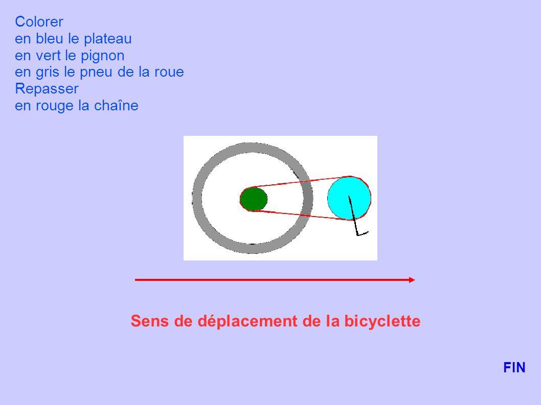 Sens de déplacement de la bicyclette