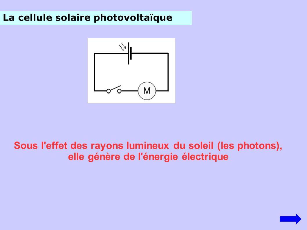 La cellule solaire photovoltaïque