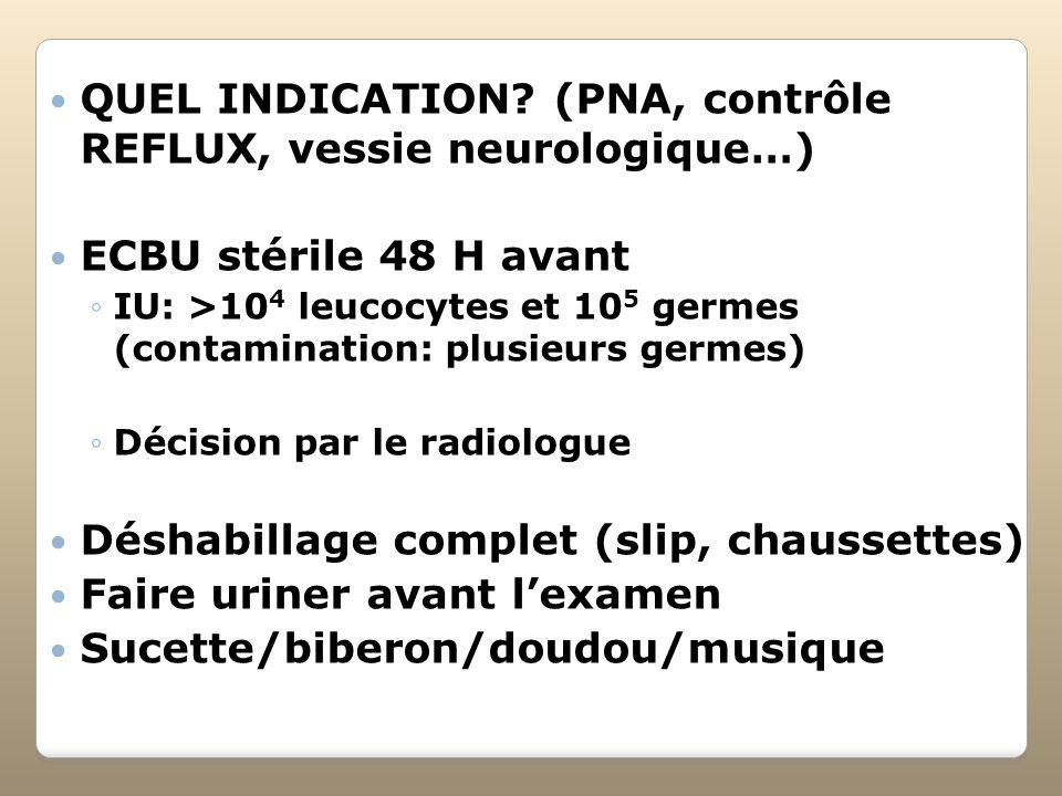 QUEL INDICATION (PNA, contrôle REFLUX, vessie neurologique…)