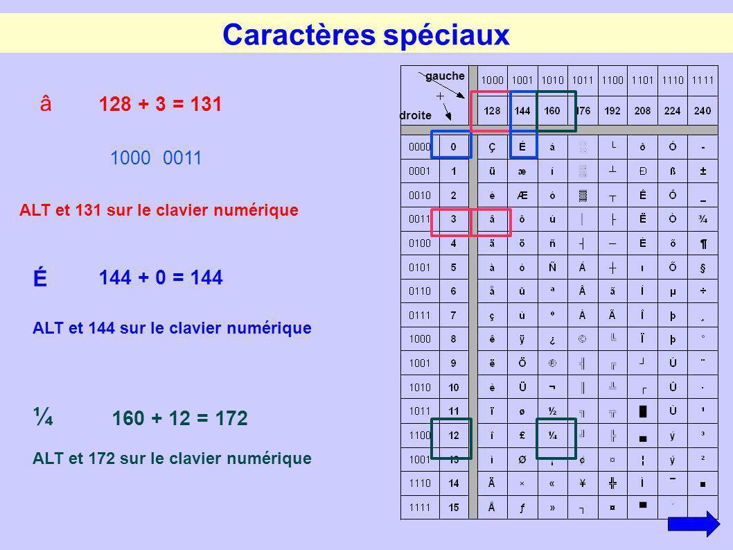 Caractères spéciaux ¼ â É 128 + 3 = 131 144 + 0 = 144 160 + 12 = 172