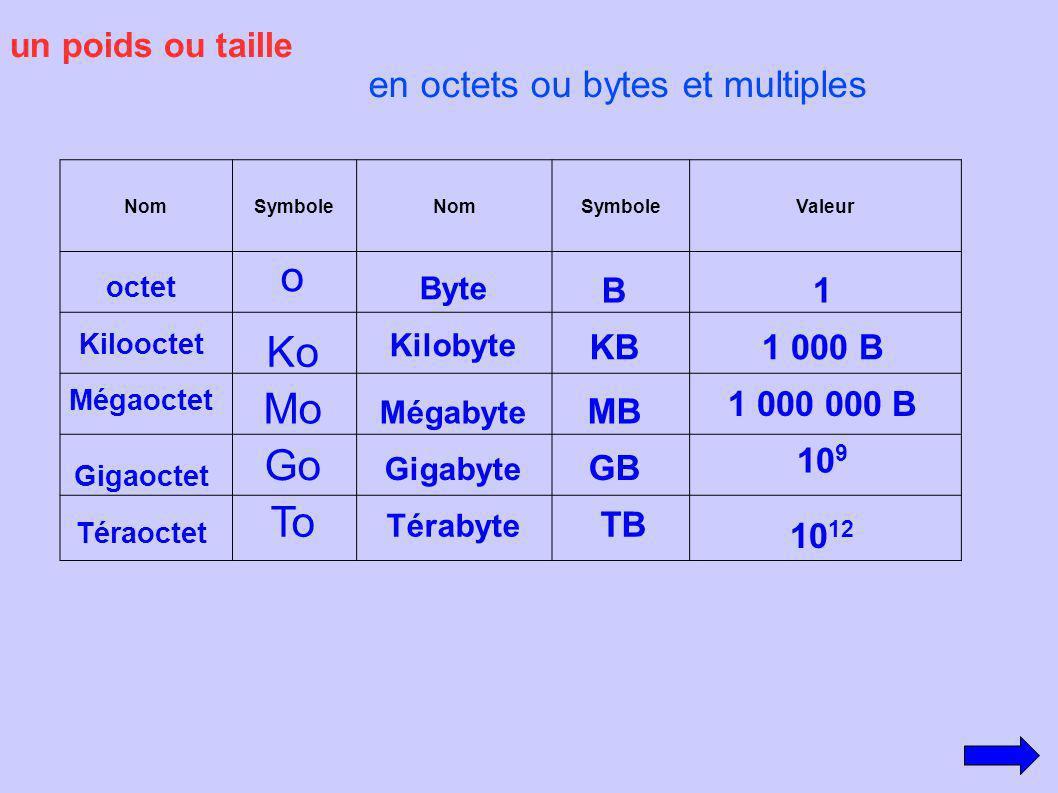 o Ko Mo Go To en octets ou bytes et multiples un poids ou taille B 1