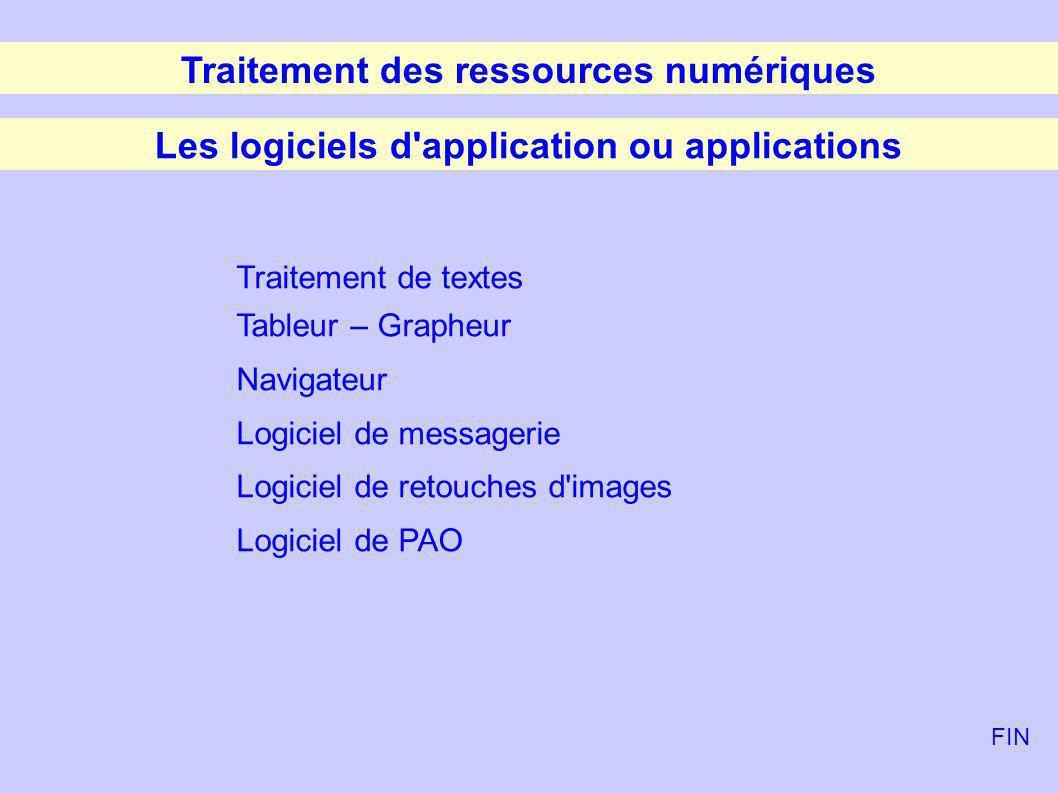 Les ressources num riques ppt t l charger - Telecharger traitement de texte open office ...