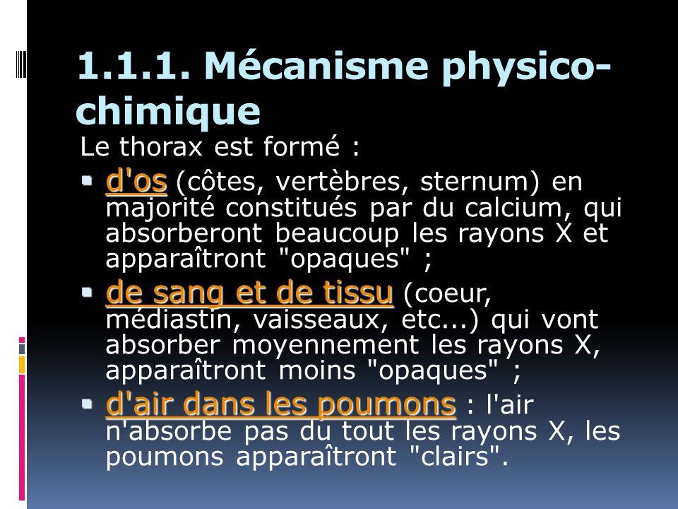 1.1.1. Mécanisme physico-chimique