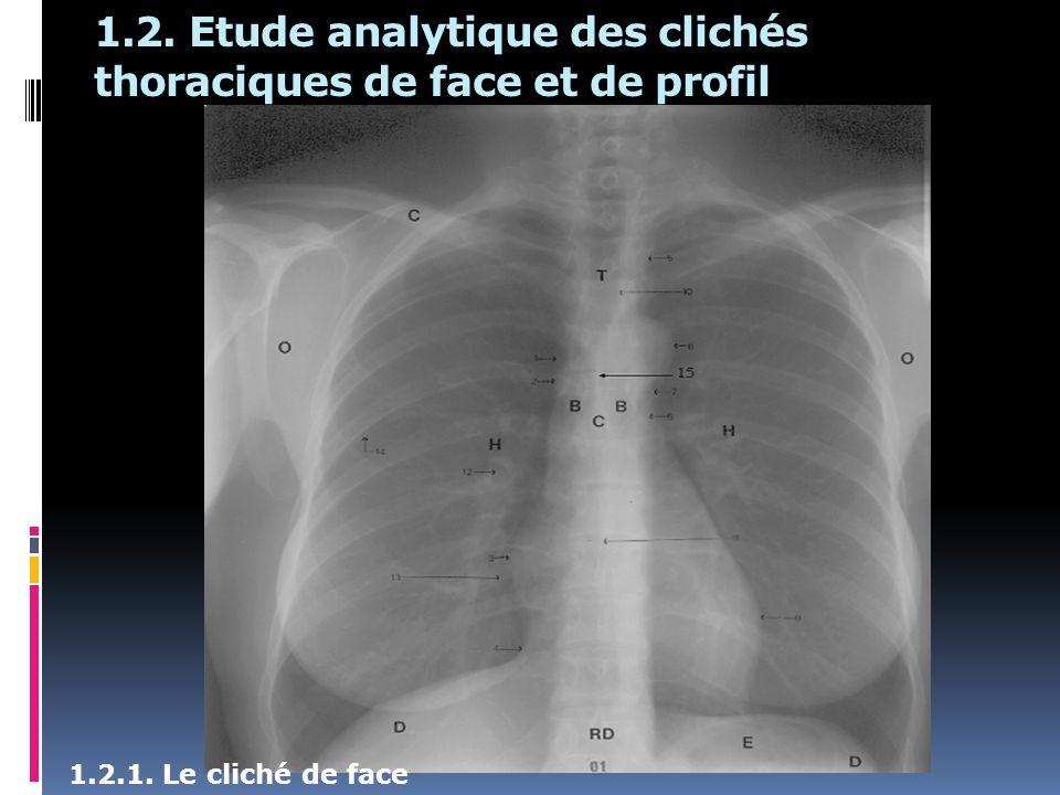 1.2. Etude analytique des clichés thoraciques de face et de profil