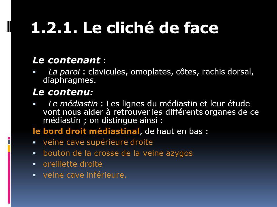 1.2.1. Le cliché de face Le contenant : Le contenu: