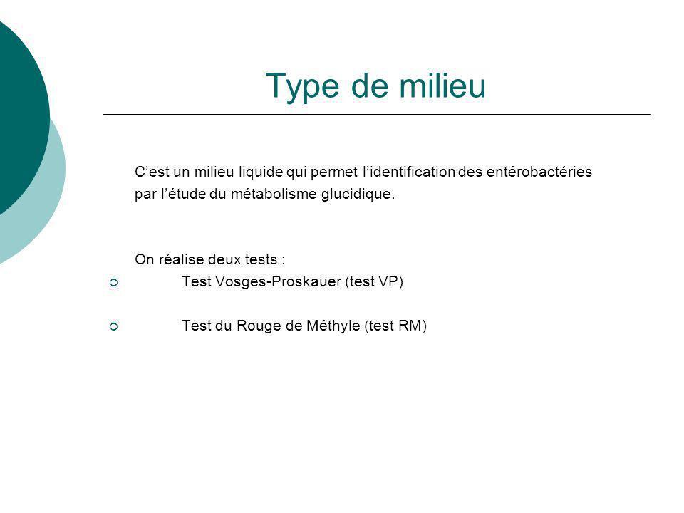 Type de milieuC'est un milieu liquide qui permet l'identification des entérobactéries. par l'étude du métabolisme glucidique.