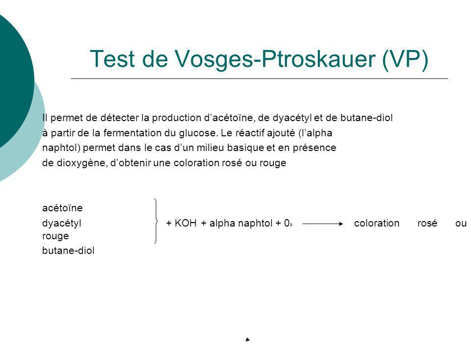 Test de Vosges-Ptroskauer (VP)