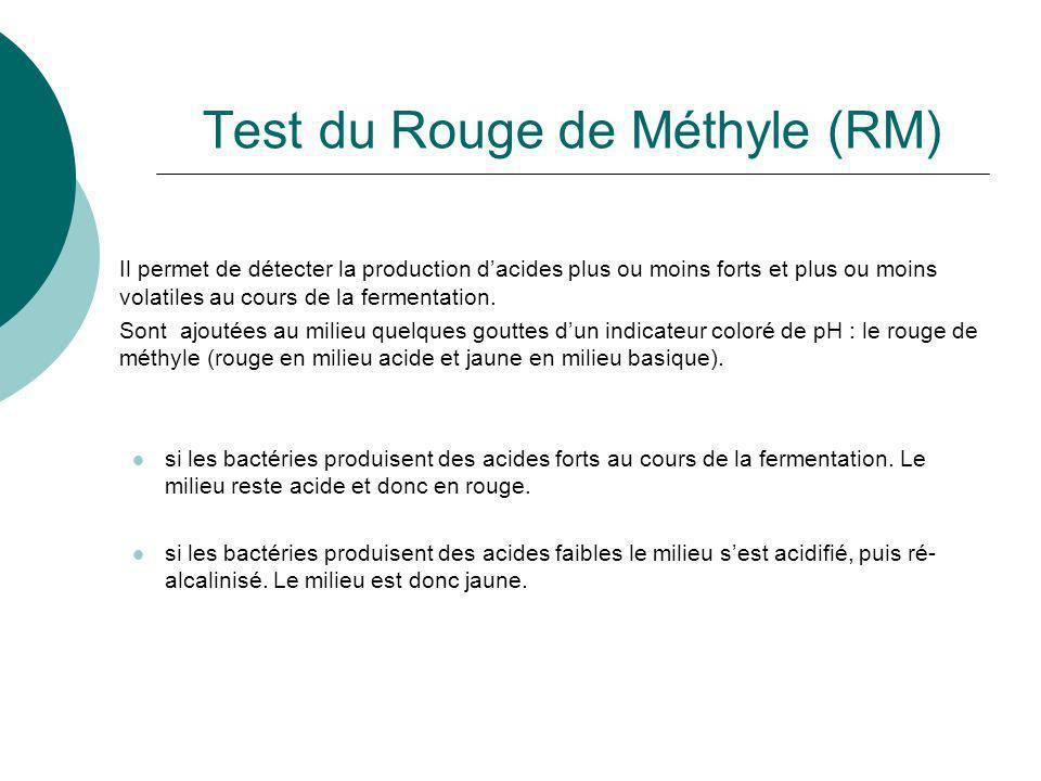 Test du Rouge de Méthyle (RM)