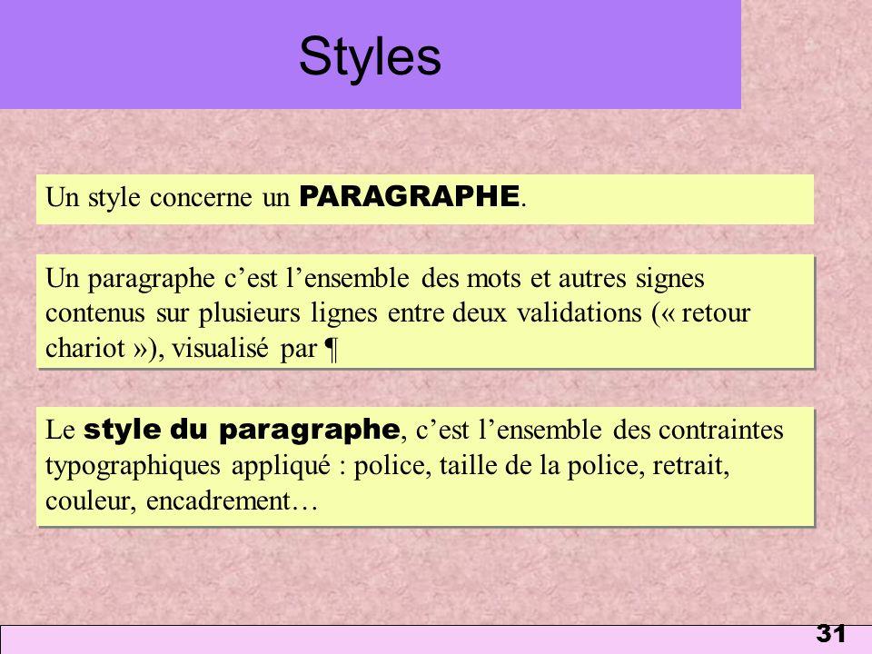 Styles Un style concerne un PARAGRAPHE.