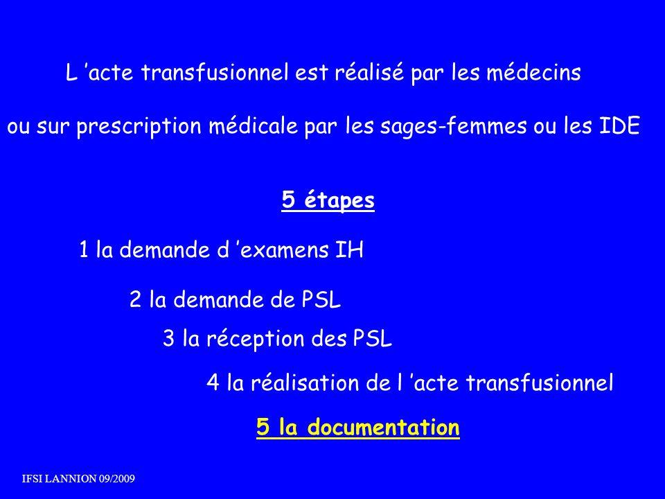 L 'acte transfusionnel est réalisé par les médecins