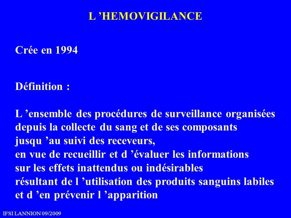 L 'ensemble des procédures de surveillance organisées