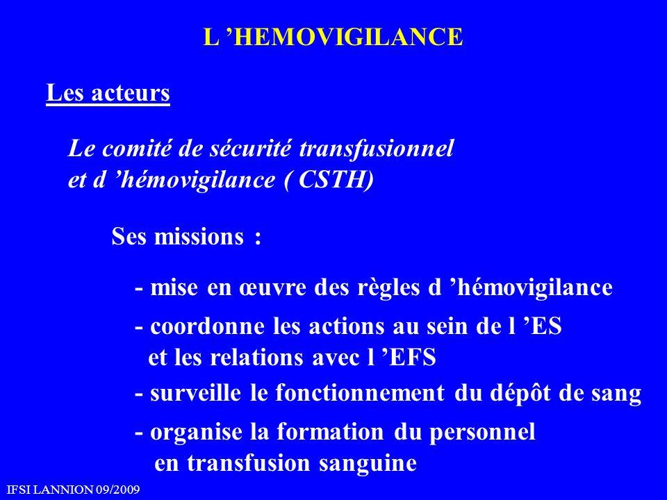 Le comité de sécurité transfusionnel et d 'hémovigilance ( CSTH)