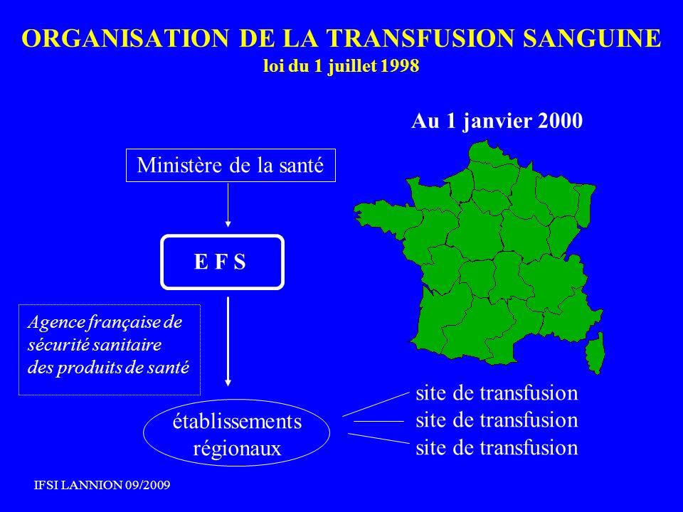 ORGANISATION DE LA TRANSFUSION SANGUINE loi du 1 juillet 1998