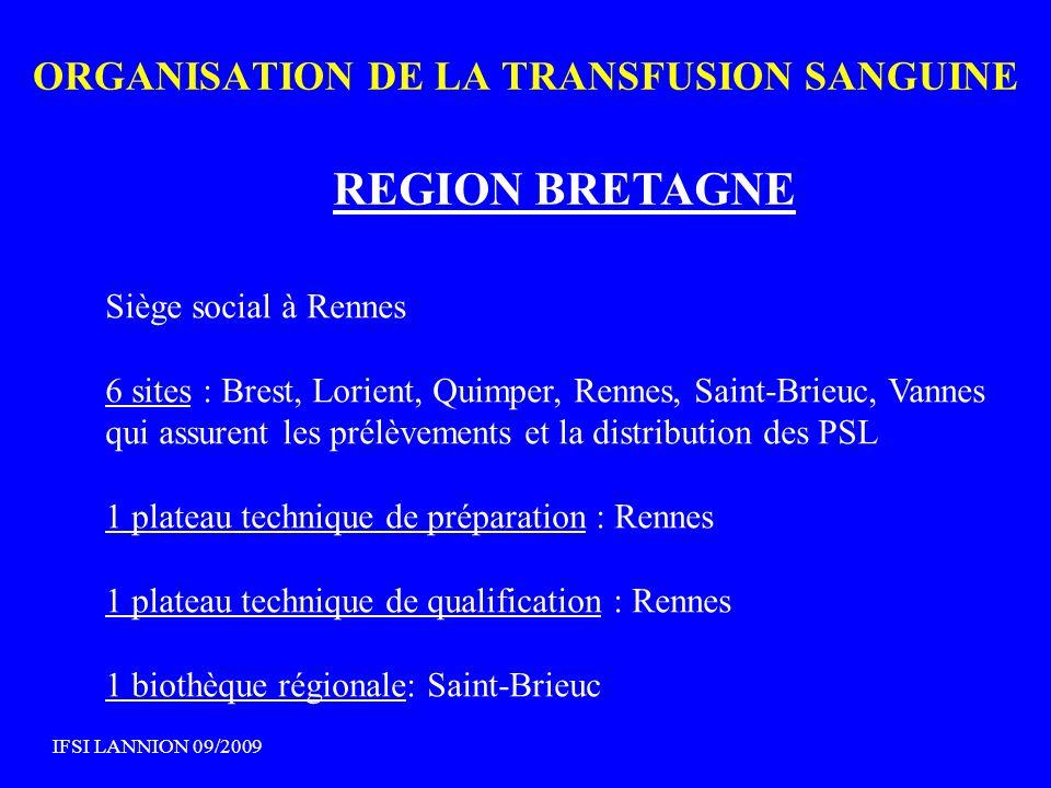 ORGANISATION DE LA TRANSFUSION SANGUINE