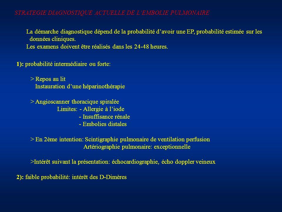 STRATEGIE DIAGNOSTIQUE ACTUELLE DE L'EMBOLIE PULMONAIRE