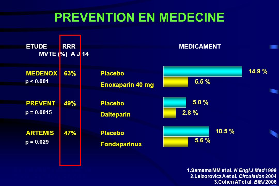PREVENTION EN MEDECINE