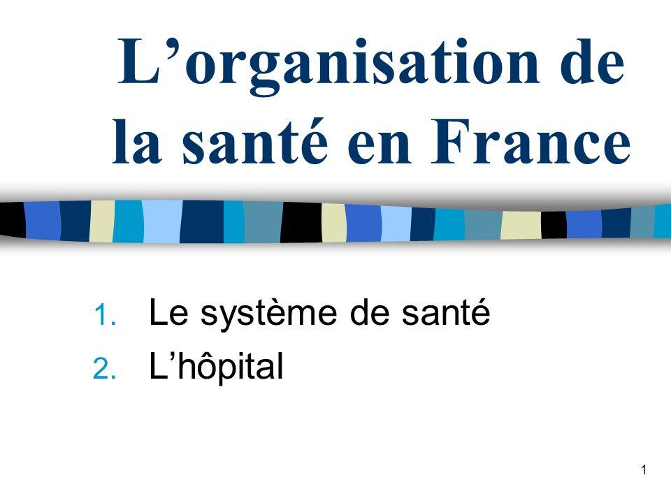 L'organisation de la santé en France