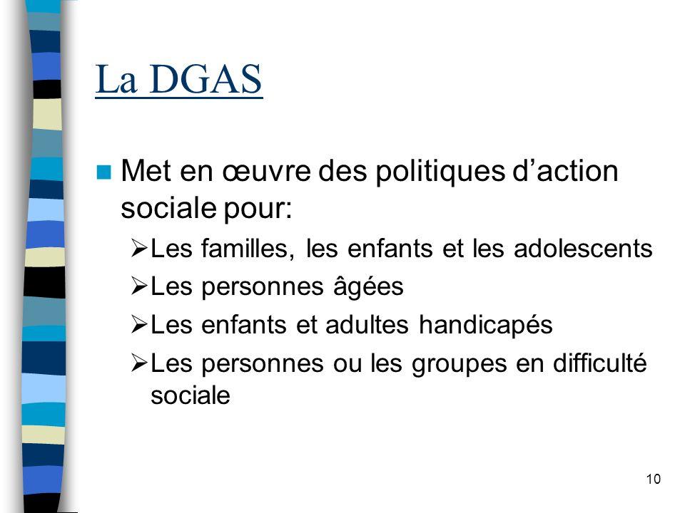 La DGAS Met en œuvre des politiques d'action sociale pour:
