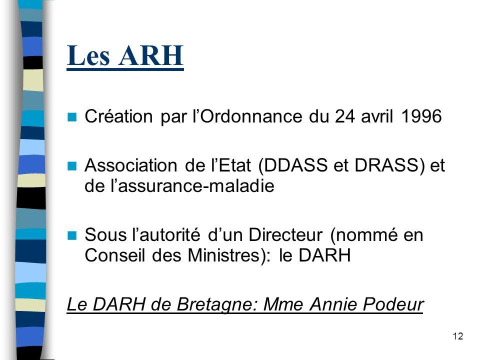 Les ARH Création par l'Ordonnance du 24 avril 1996
