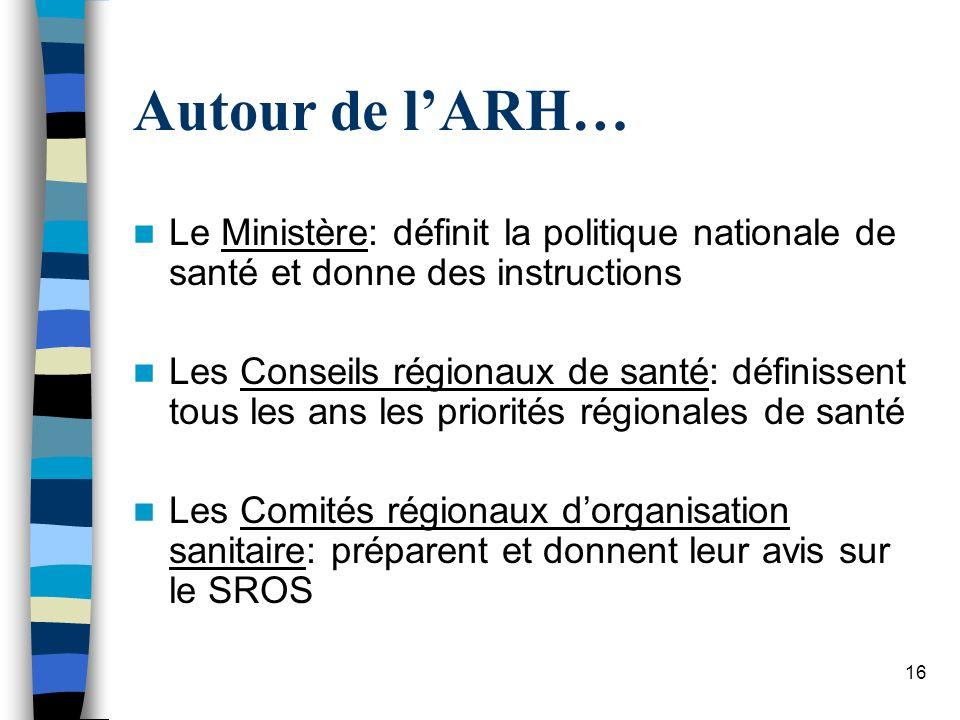 Autour de l'ARH… Le Ministère: définit la politique nationale de santé et donne des instructions.