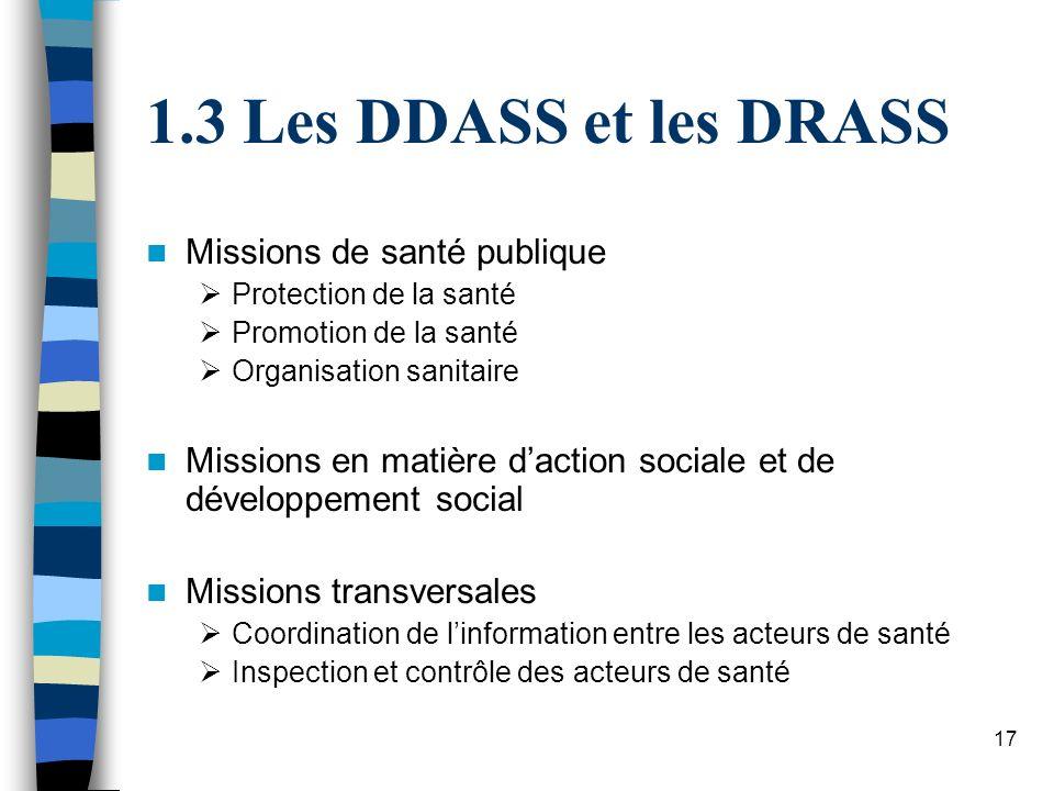 1.3 Les DDASS et les DRASS Missions de santé publique