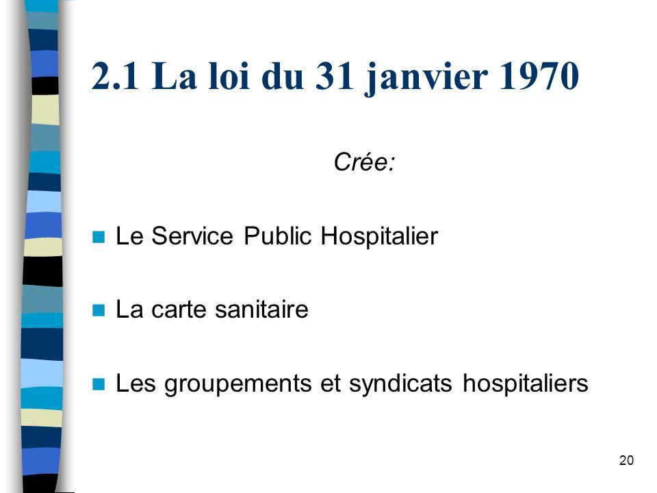 1 La loi du 31 janvier 1970 Crée: Le Service Public Hospitalier
