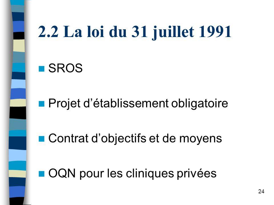 2 La loi du 31 juillet 1991 SROS Projet d'établissement obligatoire