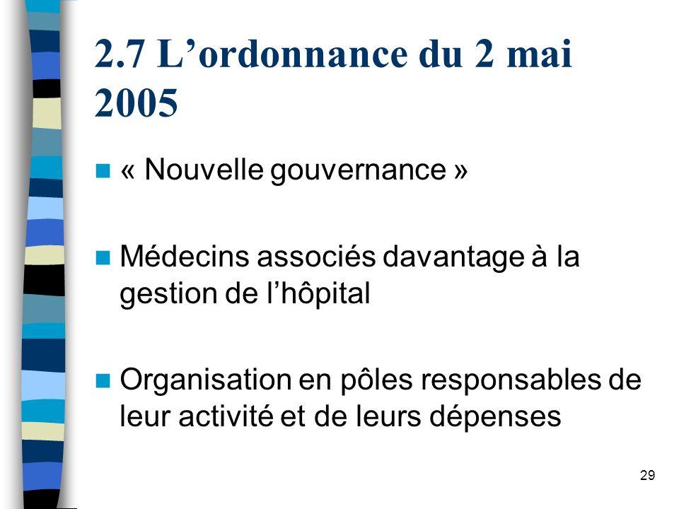 7 L'ordonnance du 2 mai 2005 « Nouvelle gouvernance »