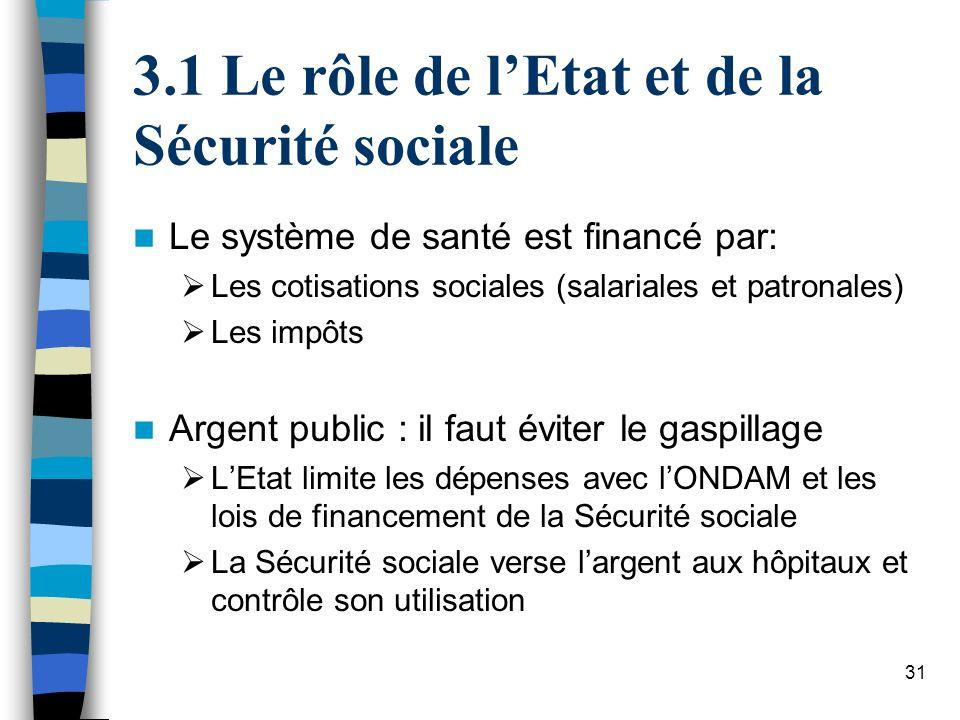 1 Le rôle de l'Etat et de la Sécurité sociale