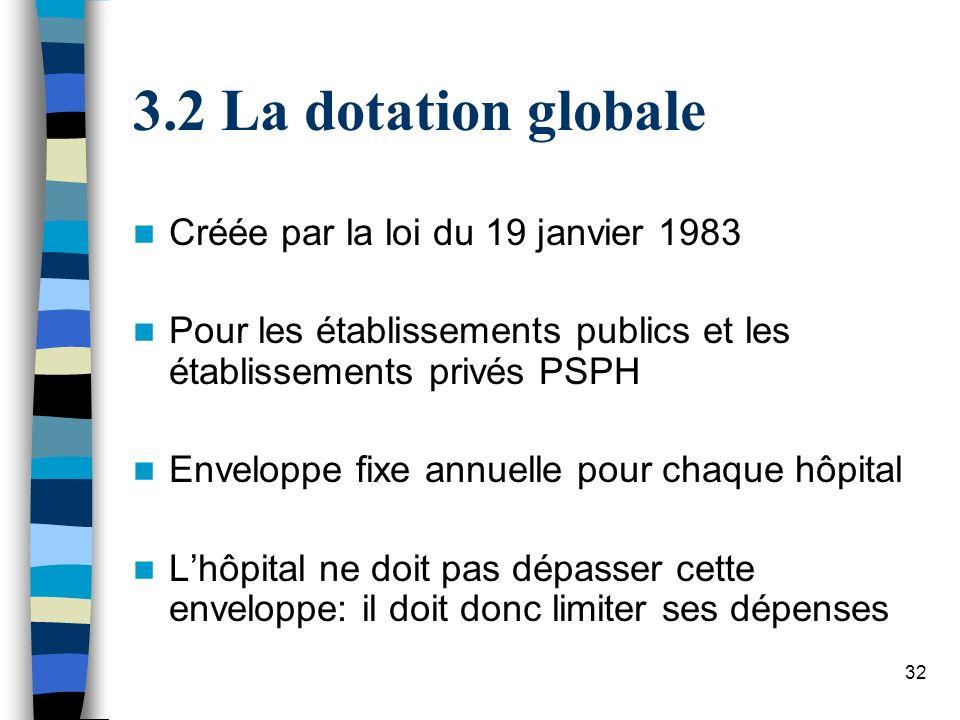 2 La dotation globale Créée par la loi du 19 janvier 1983