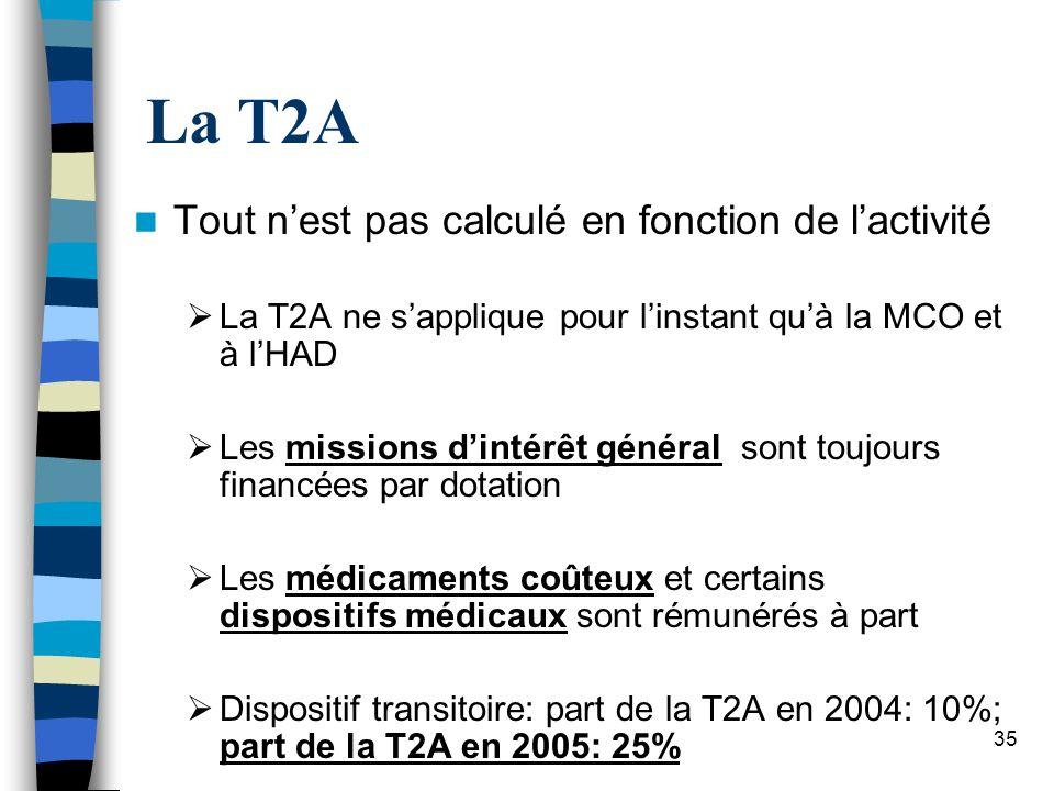 La T2A Tout n'est pas calculé en fonction de l'activité