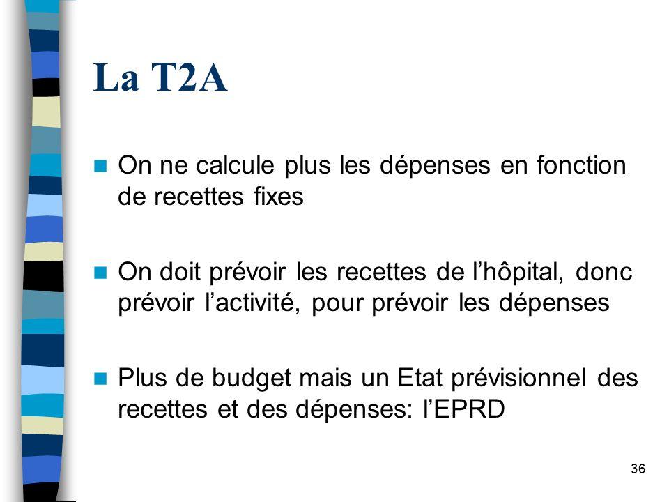 La T2A On ne calcule plus les dépenses en fonction de recettes fixes